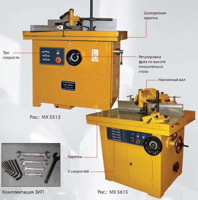 FDB Maschinen MX 5615